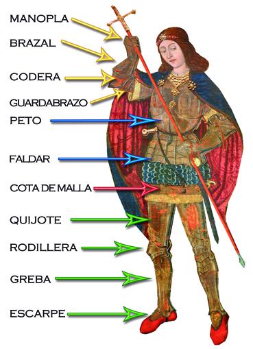 Armadura San Miguel de Abi. Museo Diocesano de Barbastro-Monzón